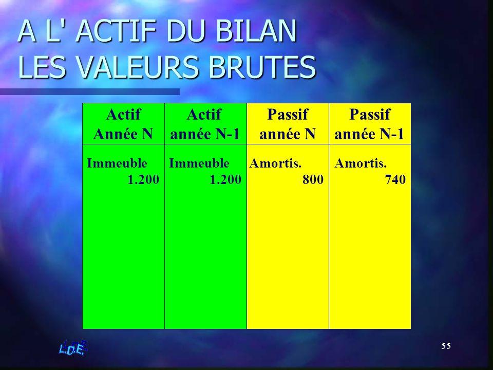 A L ACTIF DU BILAN LES VALEURS BRUTES