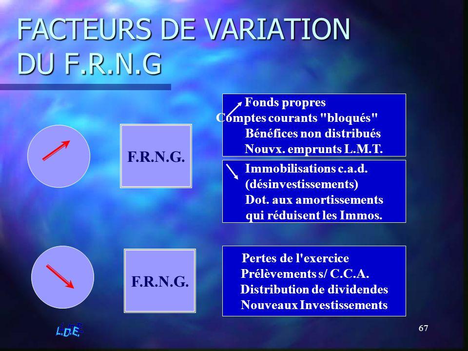 FACTEURS DE VARIATION DU F.R.N.G