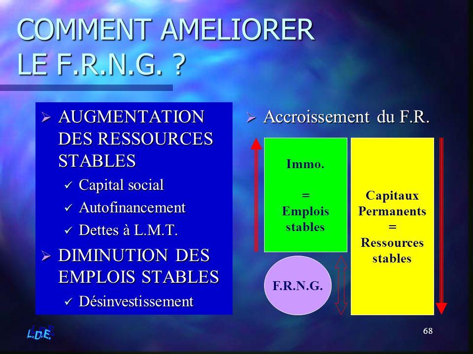COMMENT AMELIORER LE F.R.N.G.