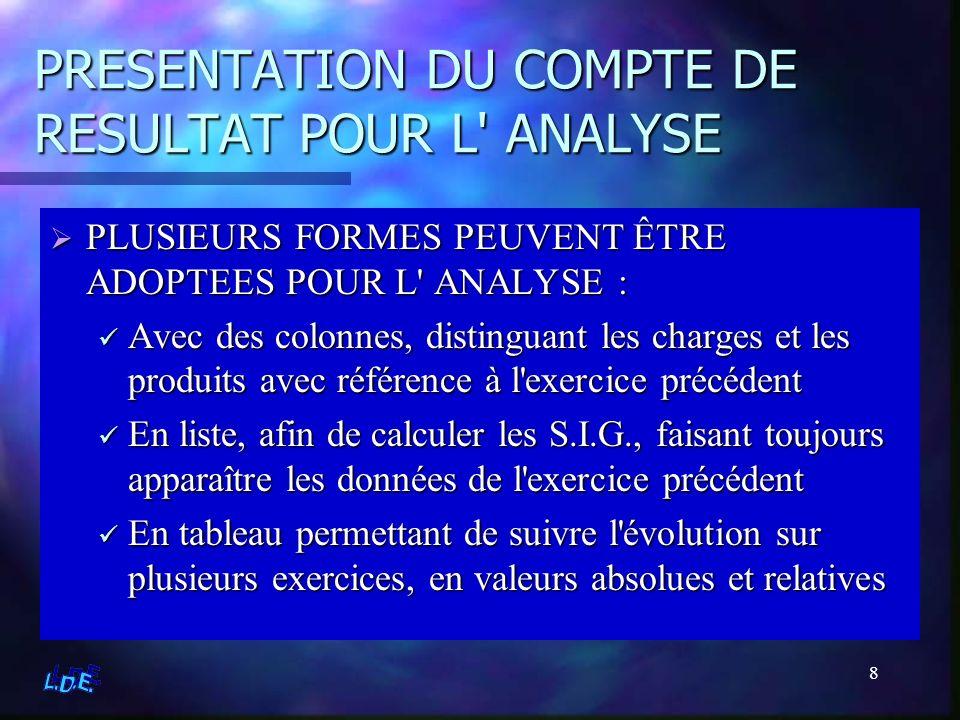 PRESENTATION DU COMPTE DE RESULTAT POUR L ANALYSE
