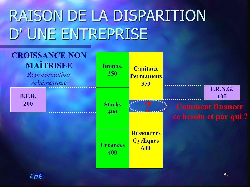 RAISON DE LA DISPARITION D UNE ENTREPRISE