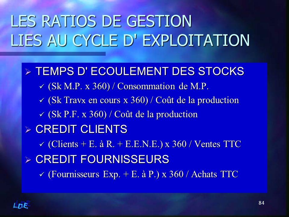 LES RATIOS DE GESTION LIES AU CYCLE D EXPLOITATION