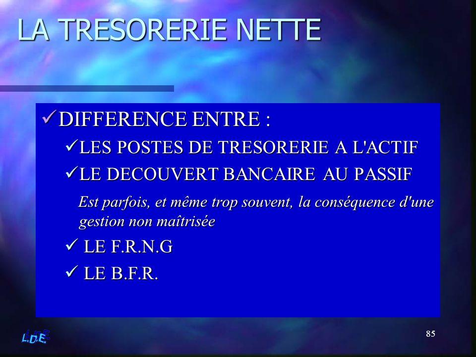 LA TRESORERIE NETTE DIFFERENCE ENTRE :