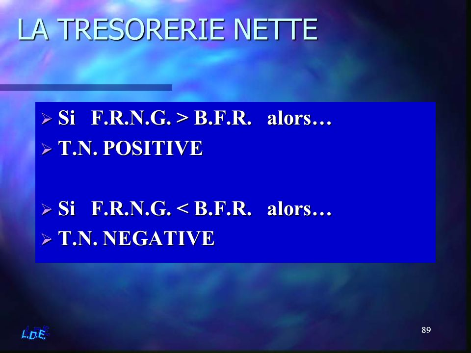 LA TRESORERIE NETTE Si F.R.N.G. > B.F.R. alors… T.N. POSITIVE
