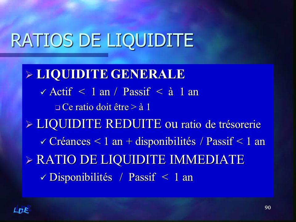 RATIOS DE LIQUIDITE LIQUIDITE GENERALE