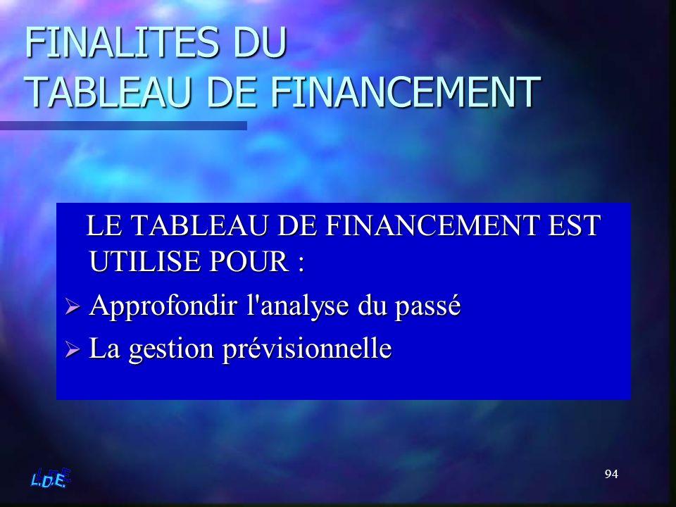 FINALITES DU TABLEAU DE FINANCEMENT