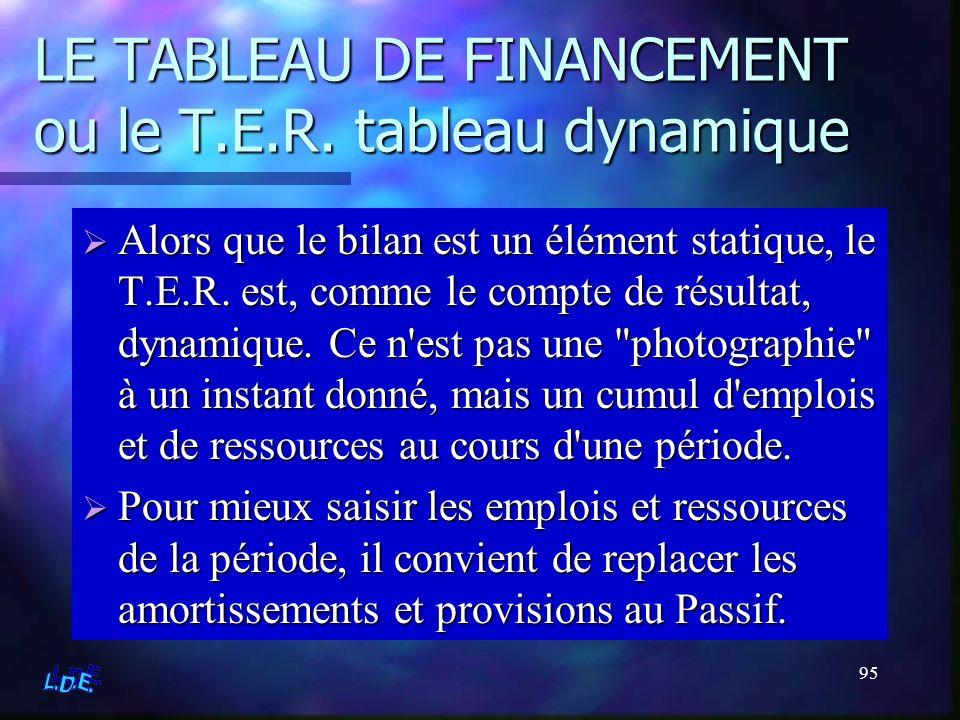 LE TABLEAU DE FINANCEMENT ou le T.E.R. tableau dynamique