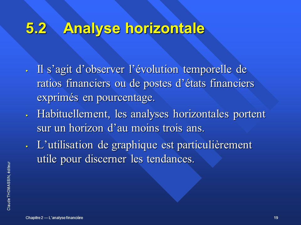 5.2 Analyse horizontale Il s'agit d'observer l'évolution temporelle de ratios financiers ou de postes d'états financiers exprimés en pourcentage.