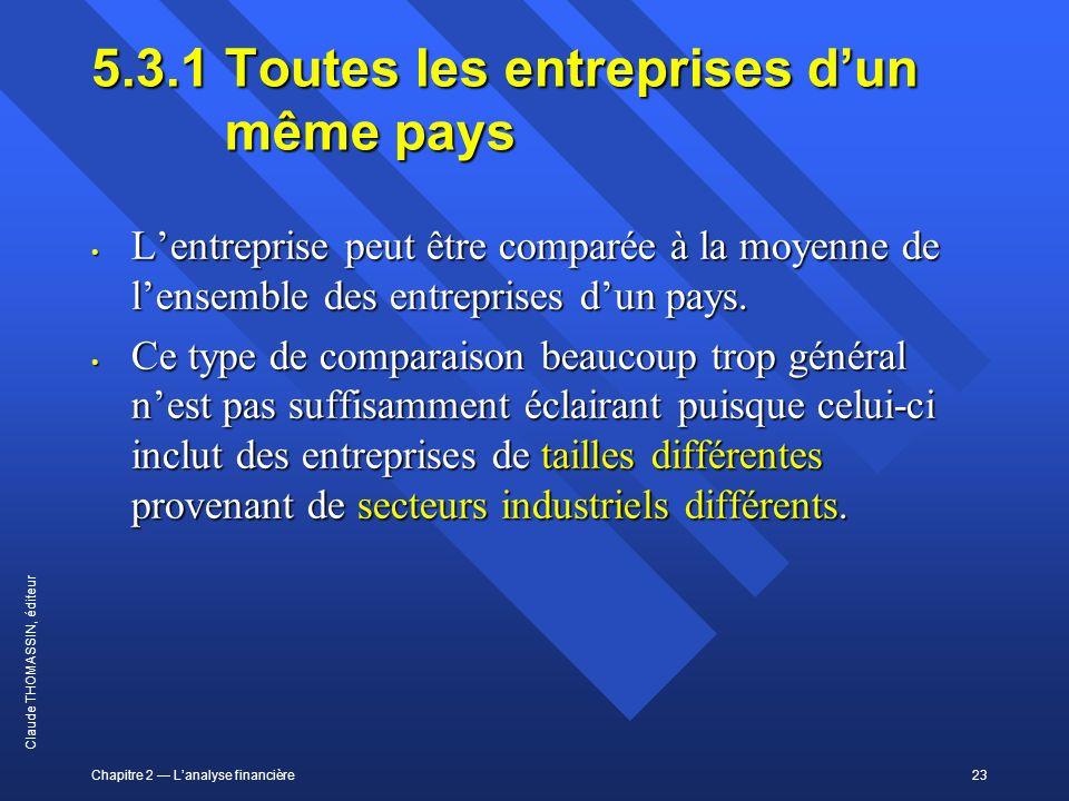 5.3.1 Toutes les entreprises d'un même pays