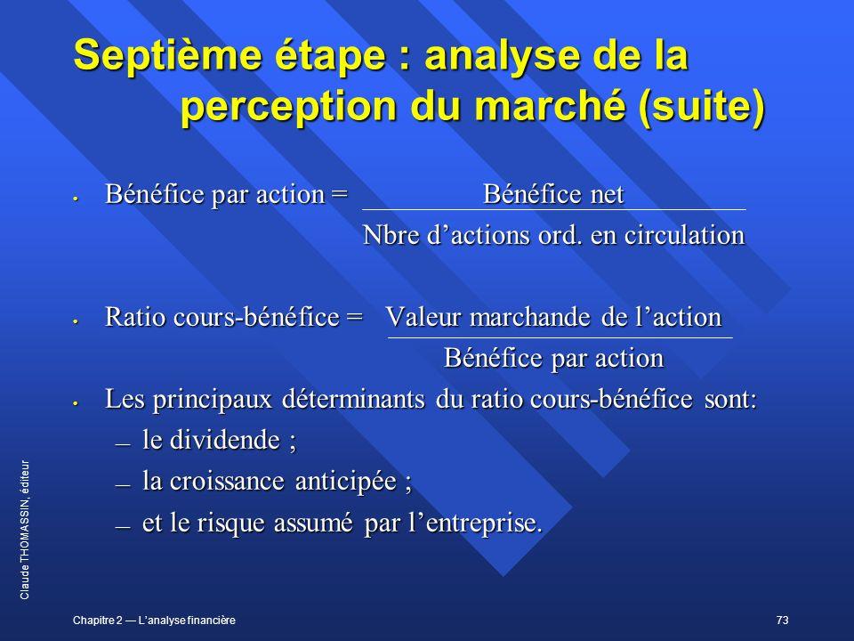 Septième étape : analyse de la perception du marché (suite)