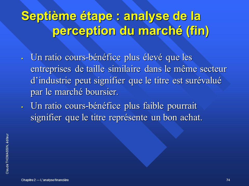 Septième étape : analyse de la perception du marché (fin)