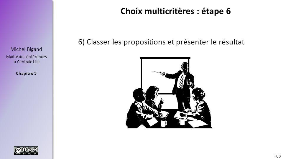 Choix multicritères : étape 6