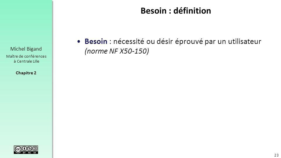 Besoin : définition Besoin : nécessité ou désir éprouvé par un utilisateur (norme NF X50-150)