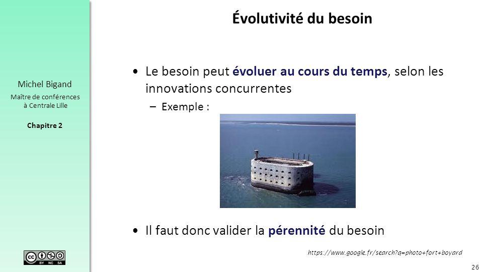 Évolutivité du besoin Le besoin peut évoluer au cours du temps, selon les innovations concurrentes.