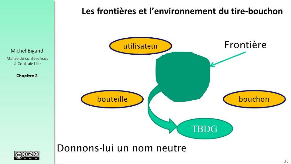 Les frontières et l'environnement du tire-bouchon