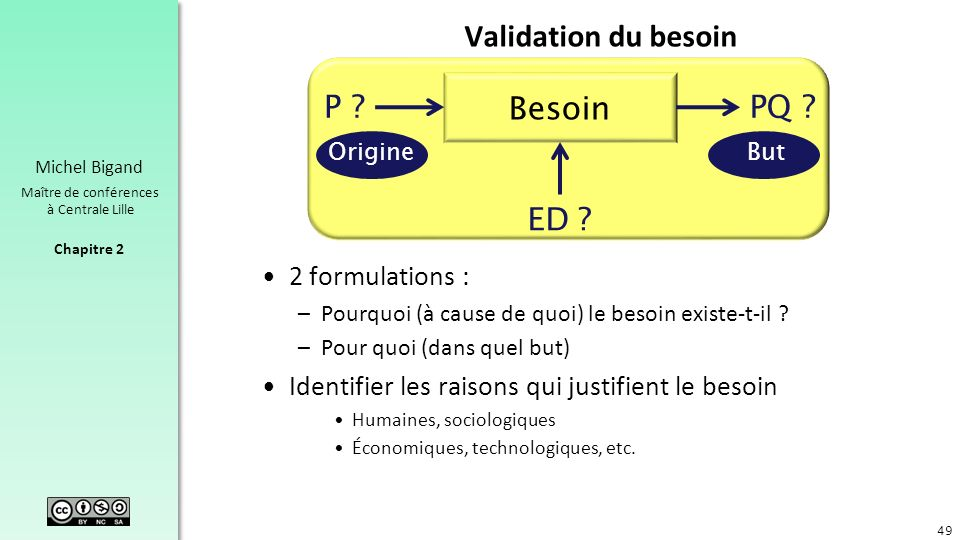 Validation du besoin Besoin P PQ ED 2 formulations :