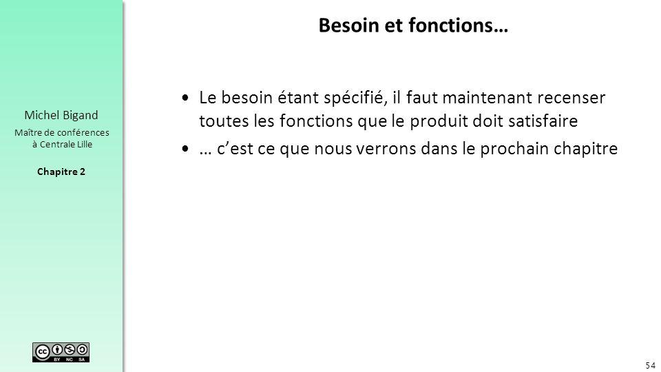 Besoin et fonctions… Le besoin étant spécifié, il faut maintenant recenser toutes les fonctions que le produit doit satisfaire.