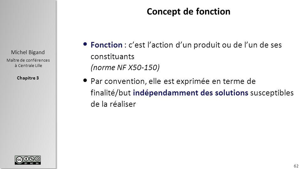 Concept de fonction Fonction : c'est l'action d'un produit ou de l'un de ses constituants (norme NF X50-150)