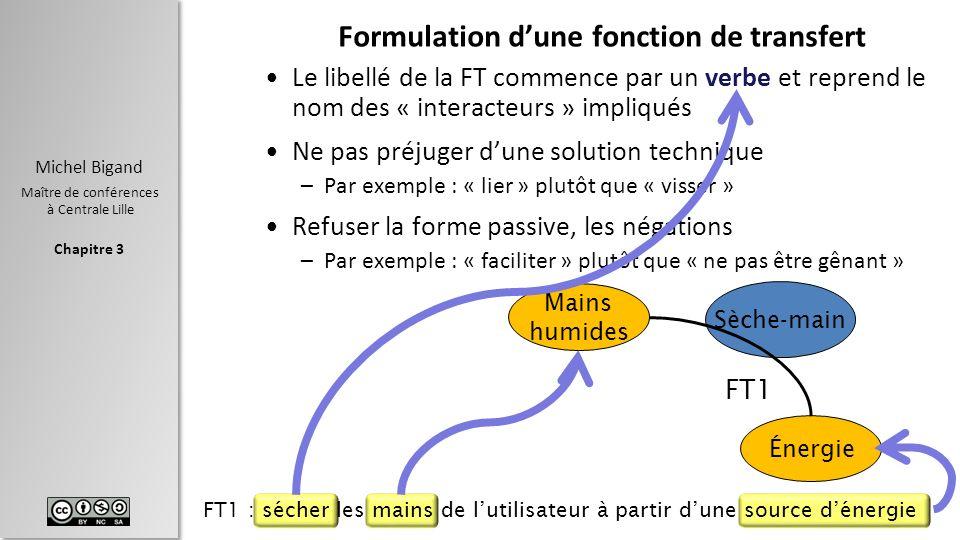Formulation d'une fonction de transfert