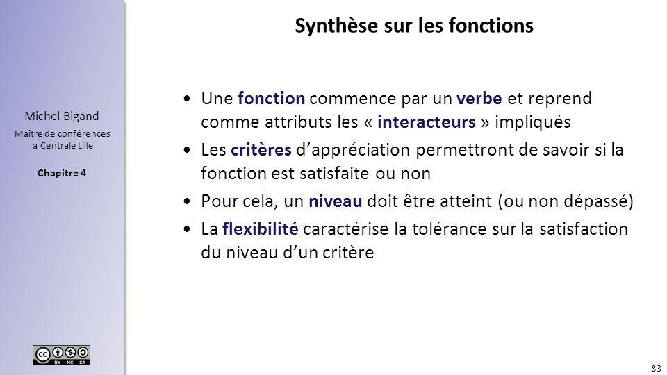 Synthèse sur les fonctions