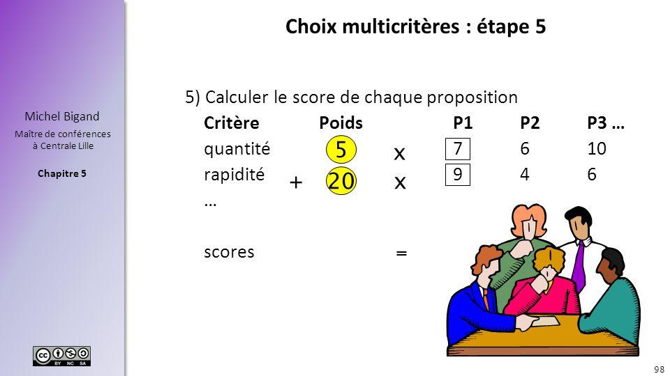 Choix multicritères : étape 5