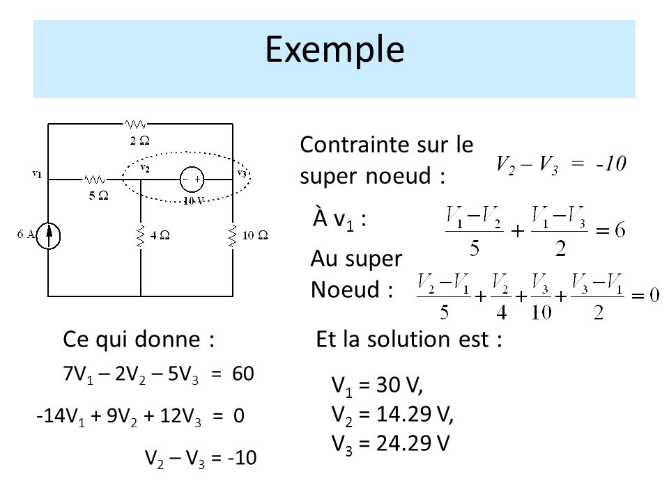 Exemple Contrainte sur le super noeud : À v1 : Au super Noeud :
