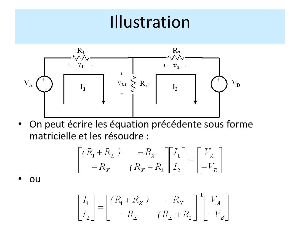 Illustration On peut écrire les équation précédente sous forme matricielle et les résoudre : ou