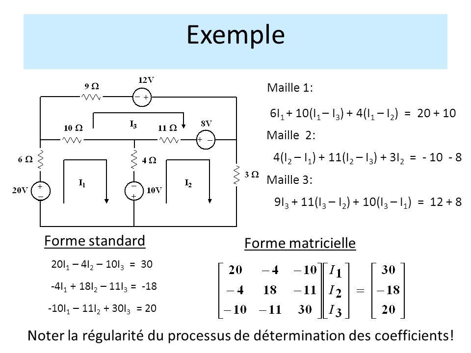 Exemple Forme standard Forme matricielle