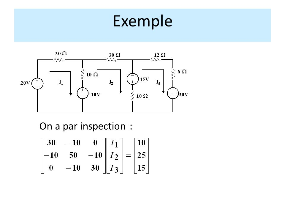 Exemple On a par inspection :