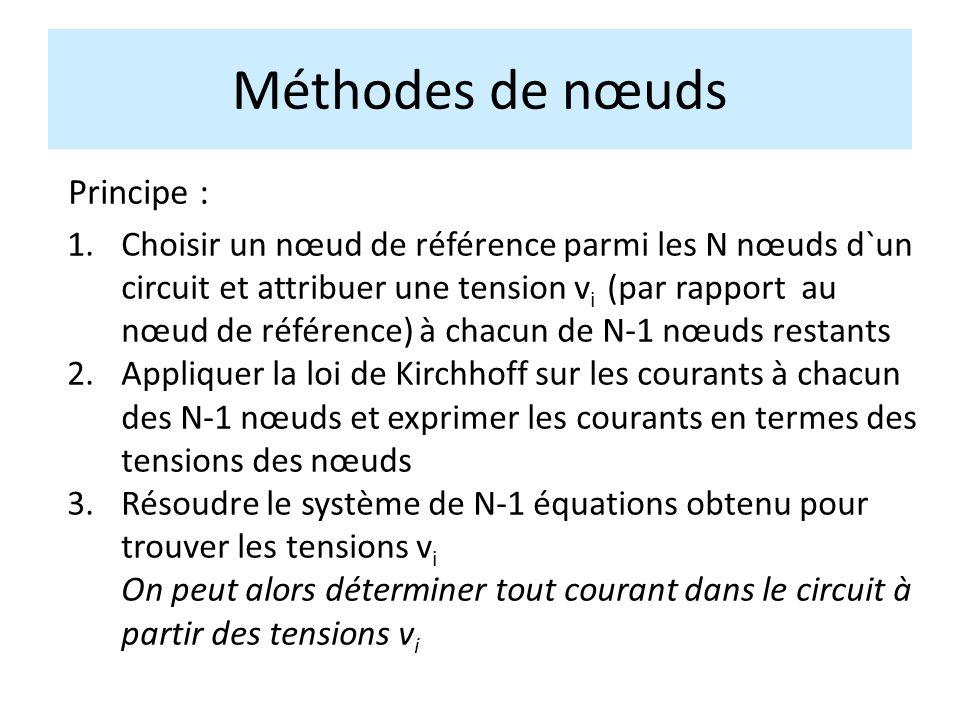 Méthodes de nœuds Principe :