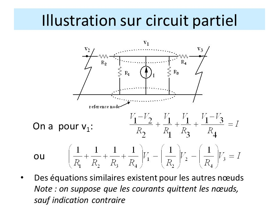 Illustration sur circuit partiel