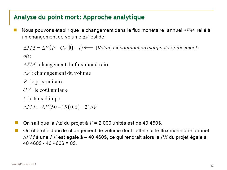 Analyse du point mort: Approche analytique