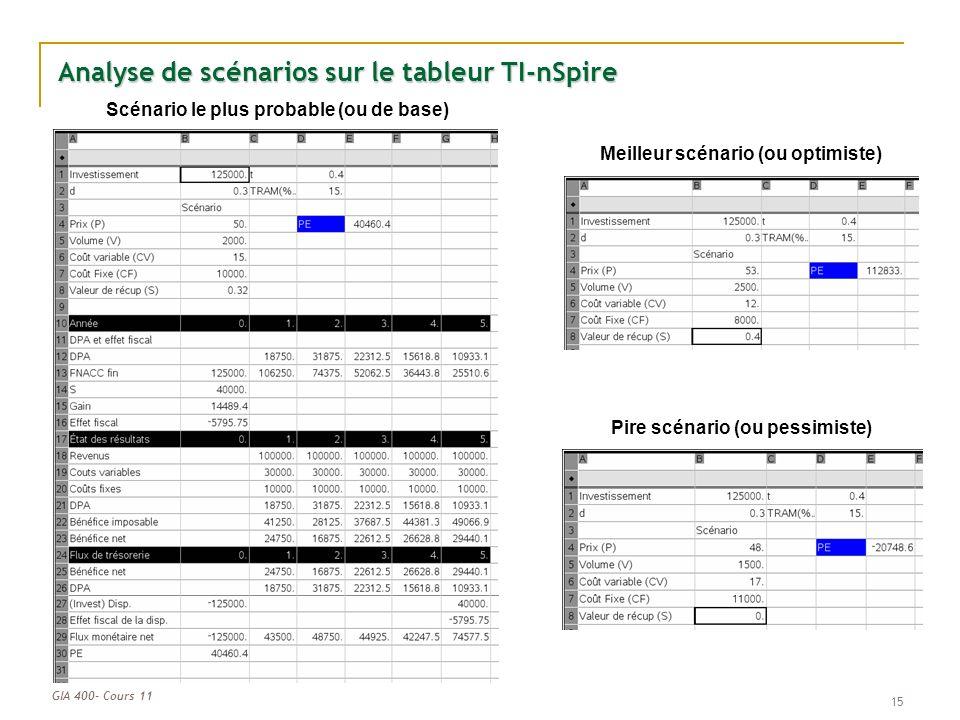 Analyse de scénarios sur le tableur TI-nSpire