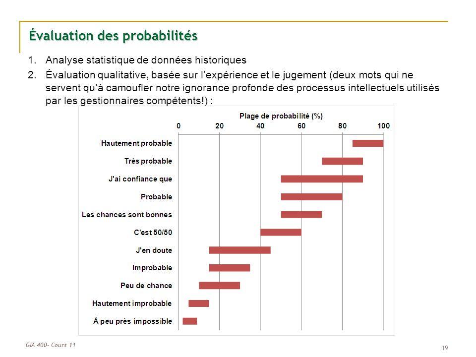 Évaluation des probabilités