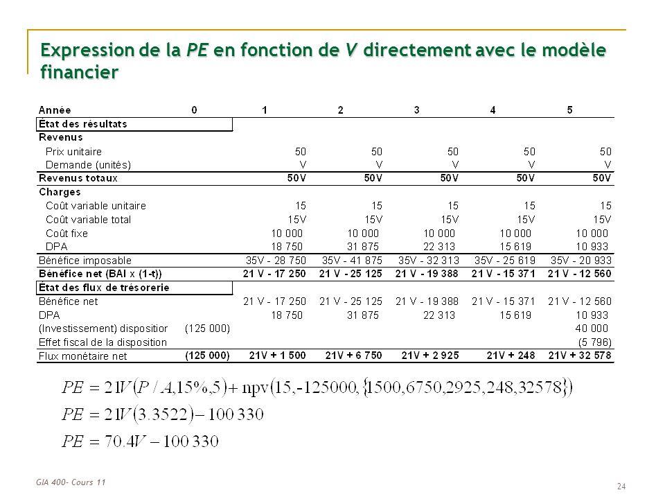 Expression de la PE en fonction de V directement avec le modèle financier