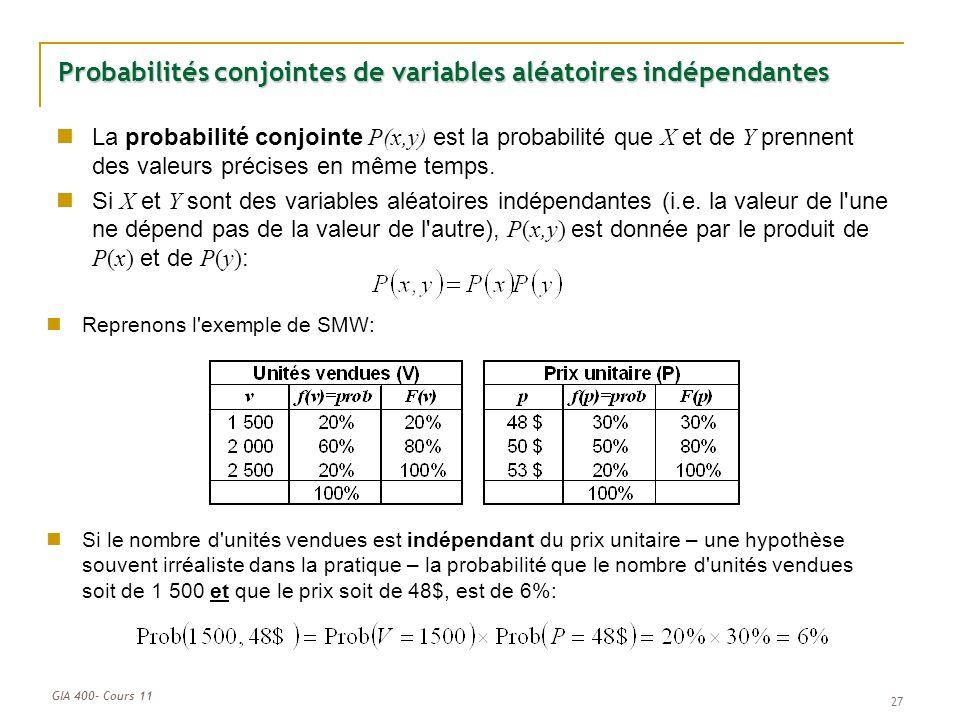 Probabilités conjointes de variables aléatoires indépendantes