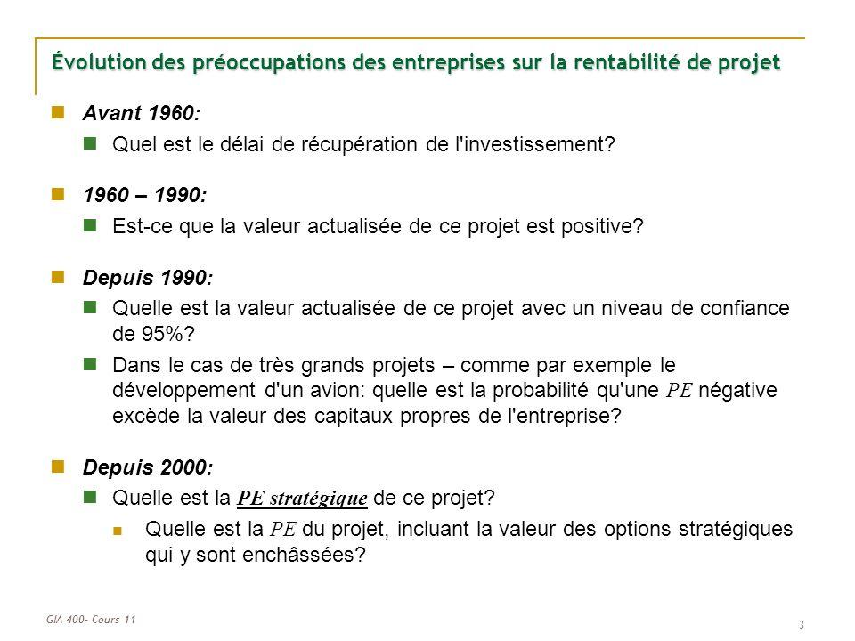 Évolution des préoccupations des entreprises sur la rentabilité de projet