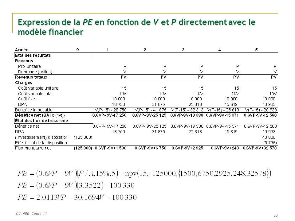 Expression de la PE en fonction de V et P directement avec le modèle financier