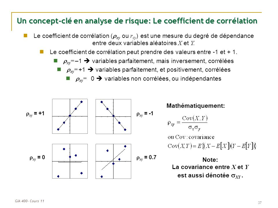 Un concept-clé en analyse de risque: Le coefficient de corrélation