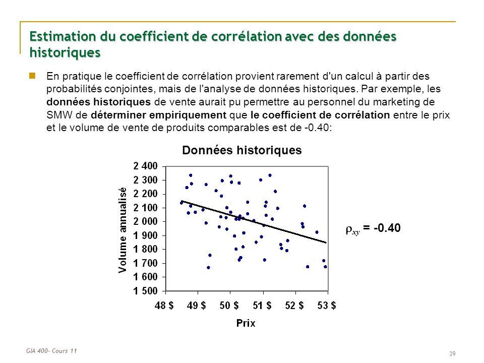 Estimation du coefficient de corrélation avec des données historiques