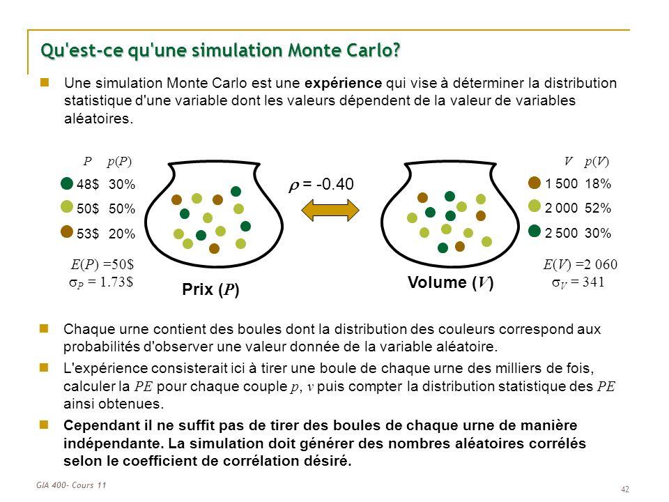 Qu est-ce qu une simulation Monte Carlo
