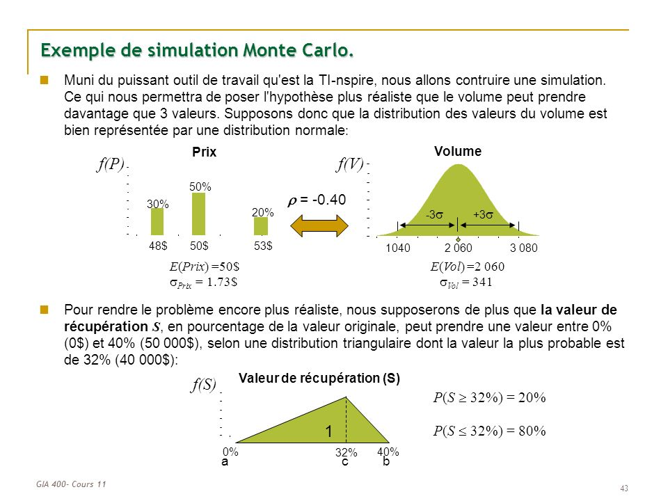 Exemple de simulation Monte Carlo.