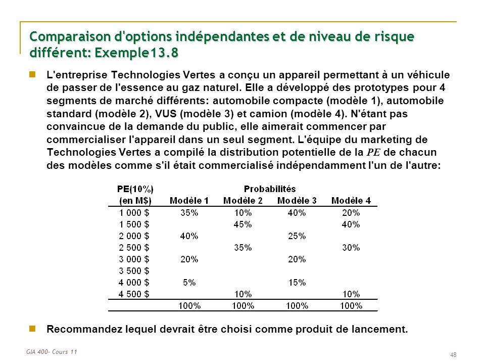 Comparaison d options indépendantes et de niveau de risque différent: Exemple13.8