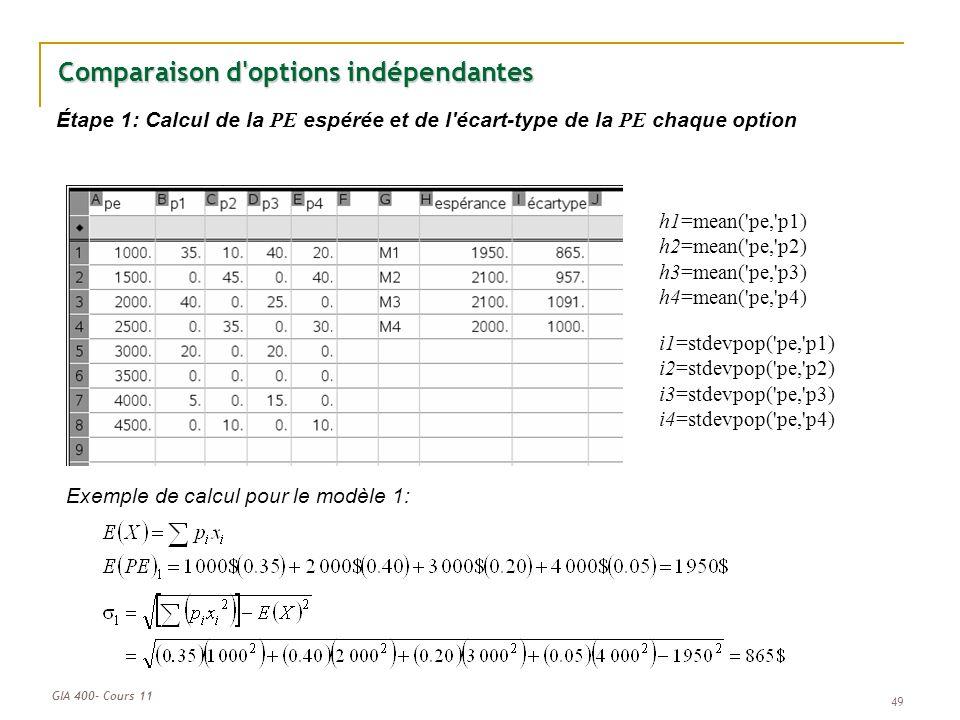 Comparaison d options indépendantes