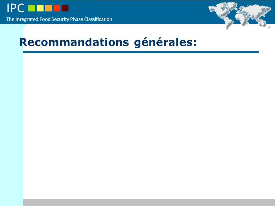 Recommandations générales: