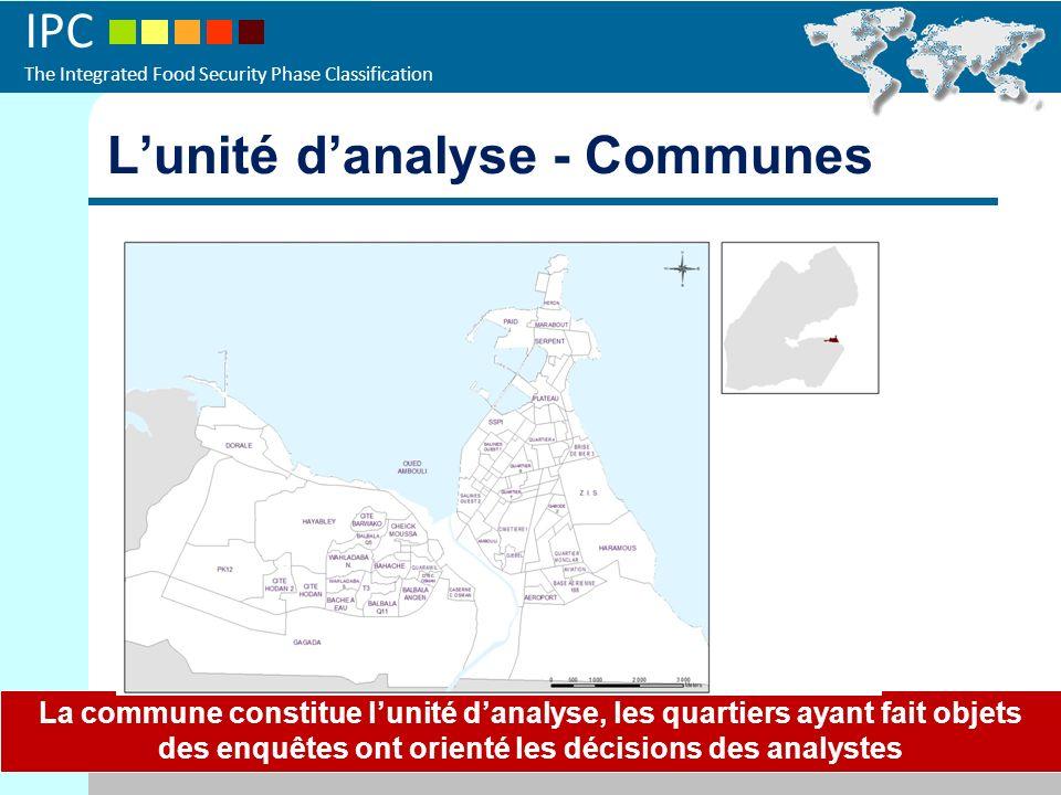 L'unité d'analyse - Communes