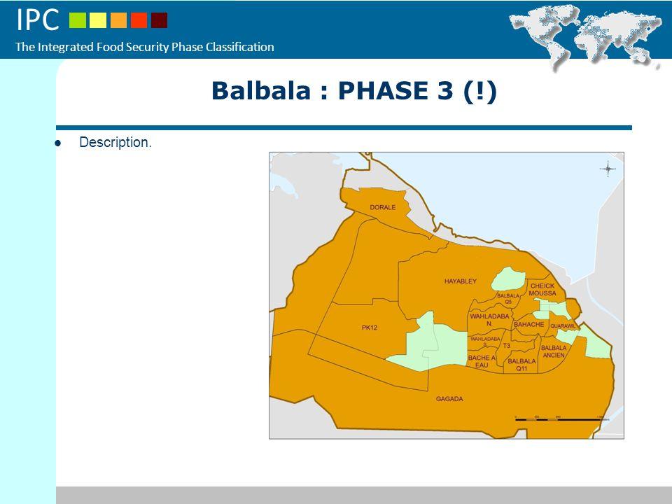 Balbala : PHASE 3 (!) Description.