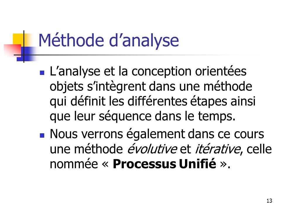 Méthode d'analyse