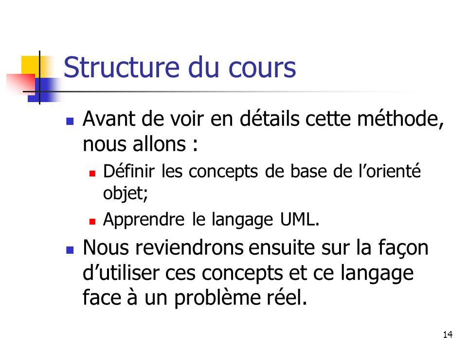 Structure du cours Avant de voir en détails cette méthode, nous allons : Définir les concepts de base de l'orienté objet;