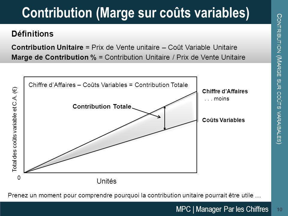 Contribution (Marge sur coûts varaibales)